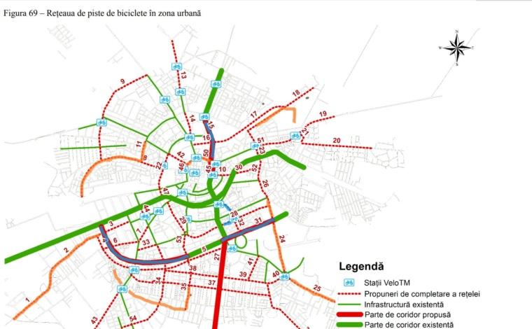 Actualizarea planului de mobilitate